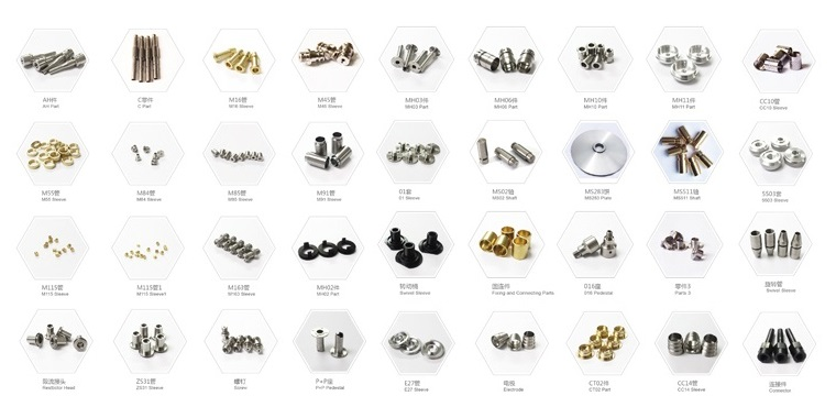 Metal Products | Metal Parts